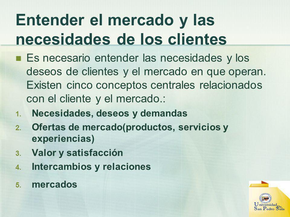 Entender el mercado y las necesidades de los clientes Es necesario entender las necesidades y los deseos de clientes y el mercado en que operan. Exist