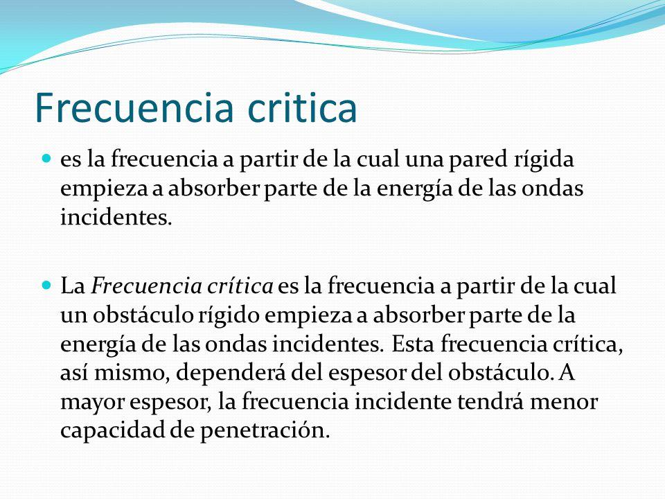 Frecuencia critica es la frecuencia a partir de la cual una pared rígida empieza a absorber parte de la energía de las ondas incidentes. La Frecuencia