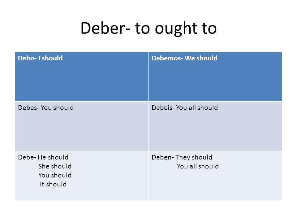 Deber- to ought to Debo- I shouldDebemos- We should Debes- You should Debéis- You all should Debe- He should She should You should It should Deben- Th