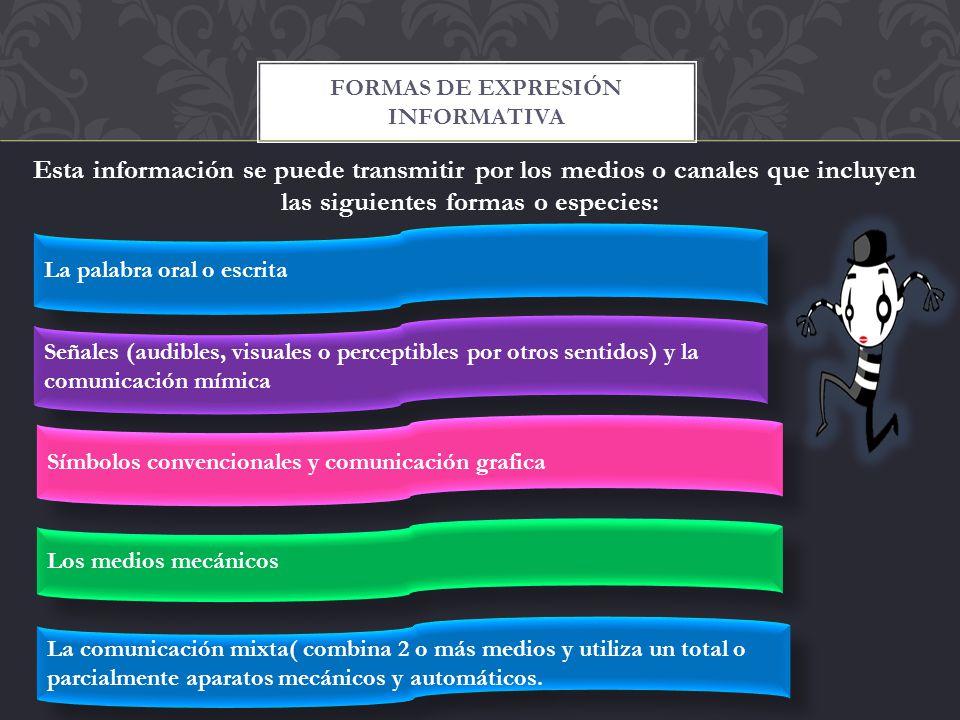Esta información se puede transmitir por los medios o canales que incluyen las siguientes formas o especies: FORMAS DE EXPRESIÓN INFORMATIVA La palabr