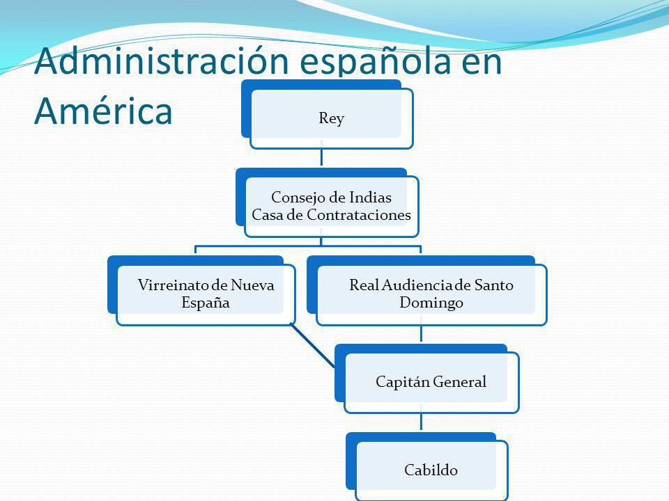 Administración española en América Rey Consejo de Indias Casa de Contrataciones Virreinato de Nueva España Real Audiencia de Santo Domingo Capitán Gen