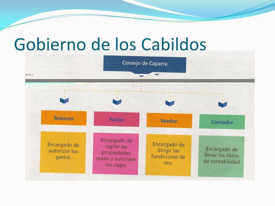Gobierno de los Cabildos