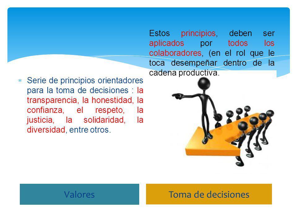 Valores Serie de principios orientadores para la toma de decisiones : la transparencia, la honestidad, la confianza, el respeto, la justicia, la solidaridad, la diversidad, entre otros.