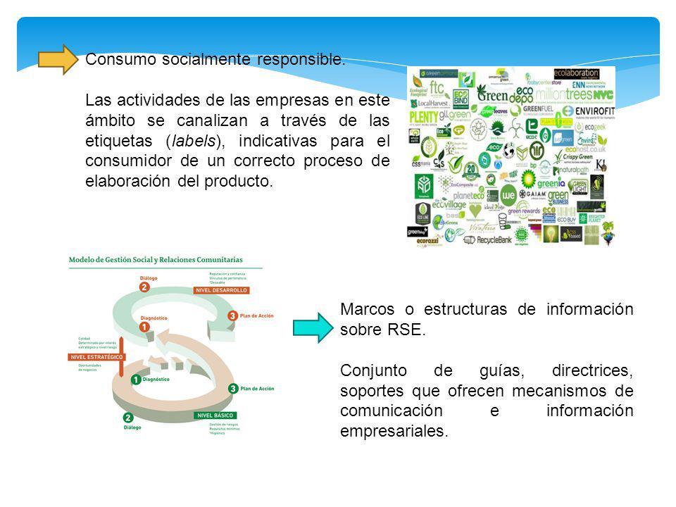 Consumo socialmente responsible. Las actividades de las empresas en este ámbito se canalizan a través de las etiquetas (labels), indicativas para el c