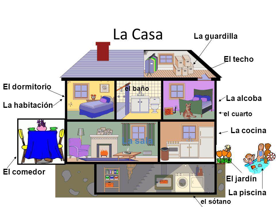 La Casa La guardilla El dormitorio La sala La cocina La alcoba La habitación el cuarto el baño el sótano El comedor El jardín La piscina El techo