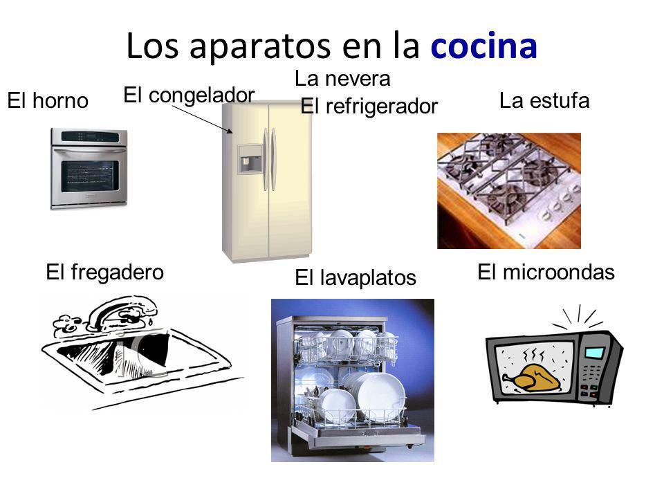 Los aparatos en la cocina El refrigerador La estufa La nevera El horno El microondas El lavaplatos El fregadero El congelador