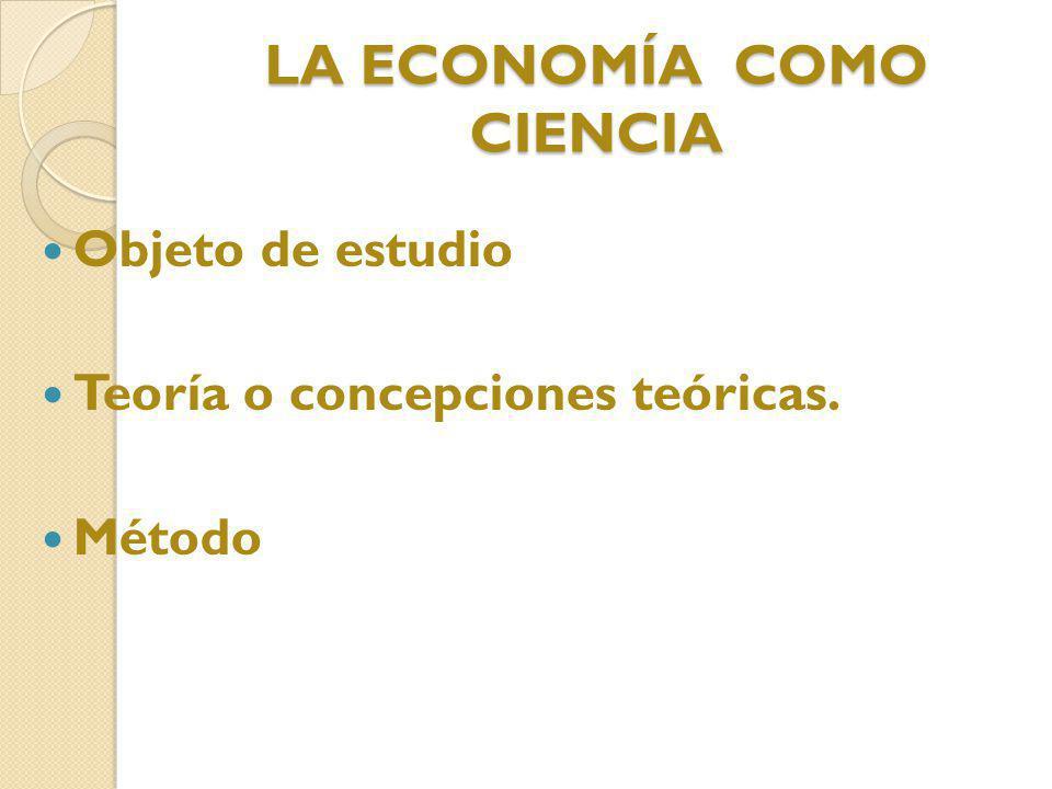LA ECONOMÍA COMO CIENCIA Objeto de estudio Teoría o concepciones teóricas. Método