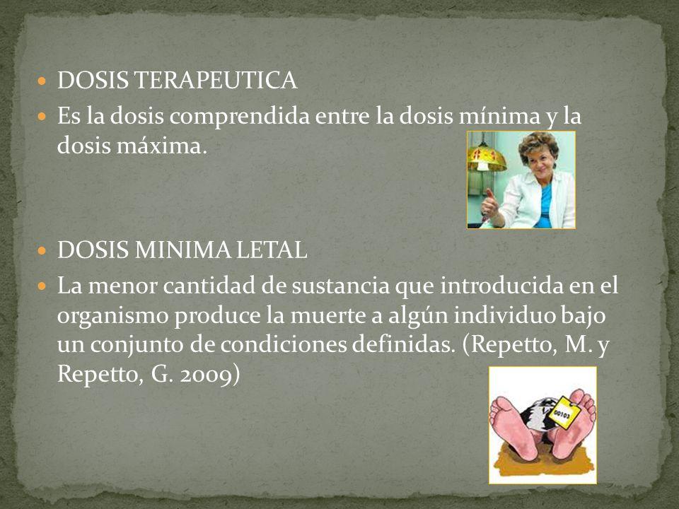DOSIS TERAPEUTICA Es la dosis comprendida entre la dosis mínima y la dosis máxima.