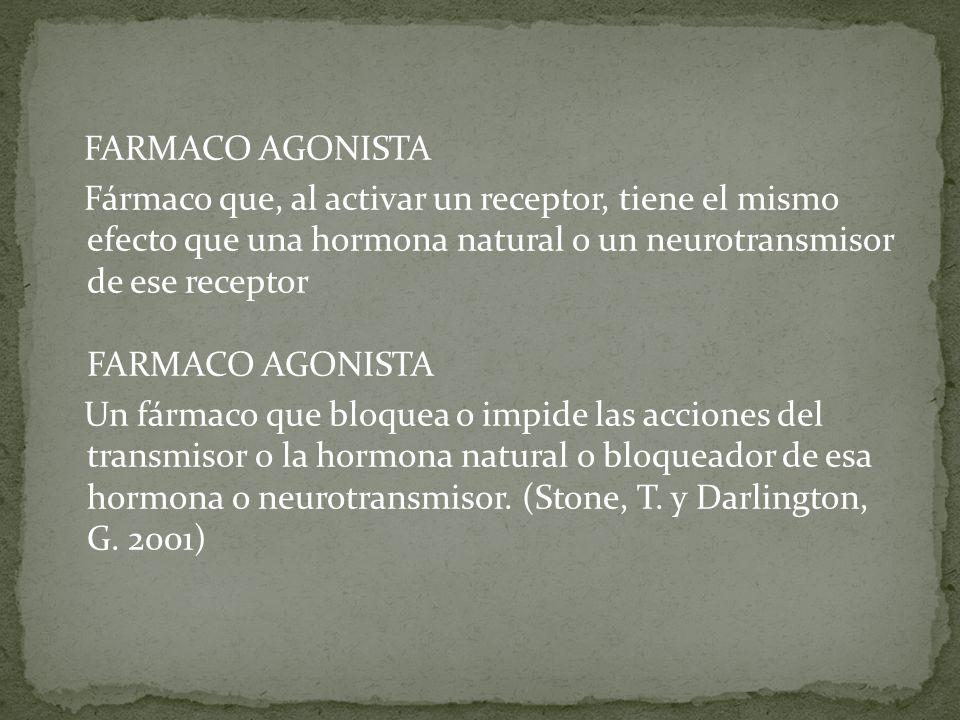 FARMACO AGONISTA Fármaco que, al activar un receptor, tiene el mismo efecto que una hormona natural o un neurotransmisor de ese receptor FARMACO AGONISTA Un fármaco que bloquea o impide las acciones del transmisor o la hormona natural o bloqueador de esa hormona o neurotransmisor.