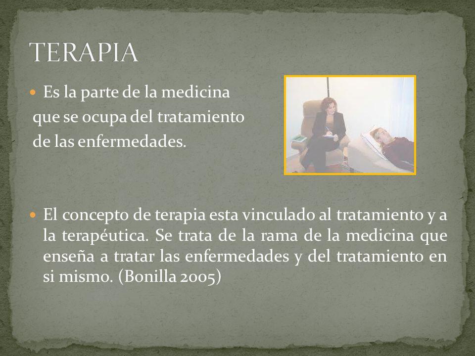 Síndrome o patrón comportamental o psicológico de significación clínica, que aparece asociado a un malestar a una discapacidad (ejem.