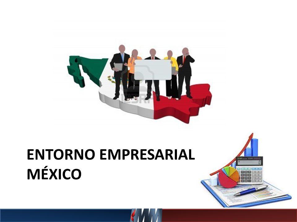 ENTORNO EMPRESARIAL EN MÉXICO