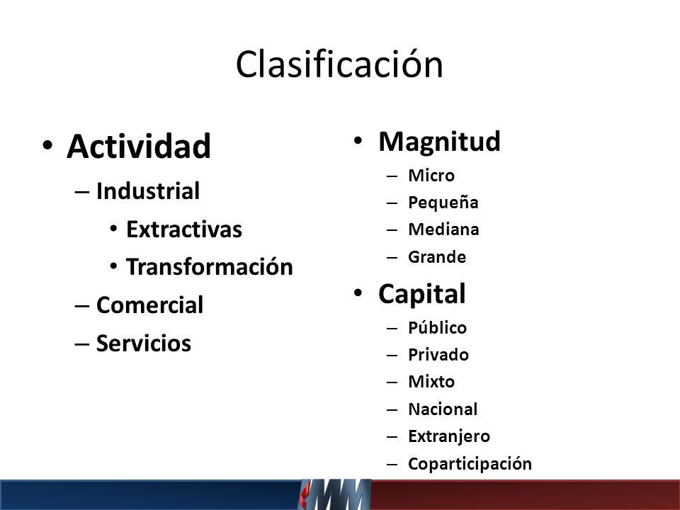 Clasificación Actividad – Industrial Extractivas Transformación – Comercial – Servicios Magnitud – Micro – Pequeña – Mediana – Grande Capital – Públic