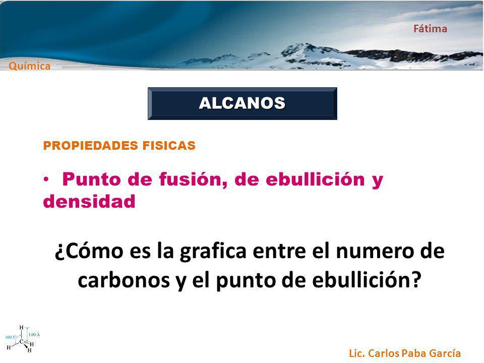 Química Fátima Lic. Carlos Paba García ALCANOS PROPIEDADES FISICAS Punto de fusión, de ebullición y densidad ¿Cómo es la grafica entre el numero de ca