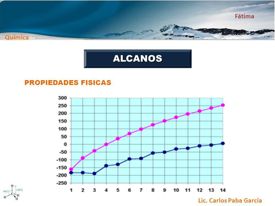 Química Fátima Lic. Carlos Paba García ALCANOS PROPIEDADES FISICAS