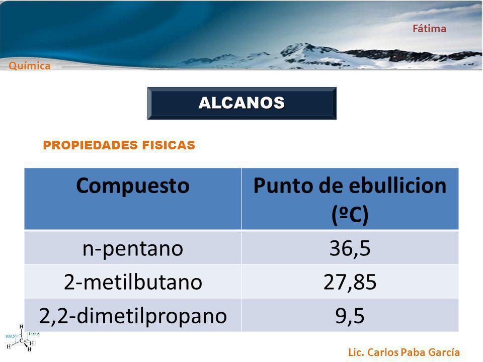 Química Fátima Lic. Carlos Paba García ALCANOS PROPIEDADES FISICAS CompuestoPunto de ebullicion (ºC) n-pentano36,5 2-metilbutano27,85 2,2-dimetilpropa