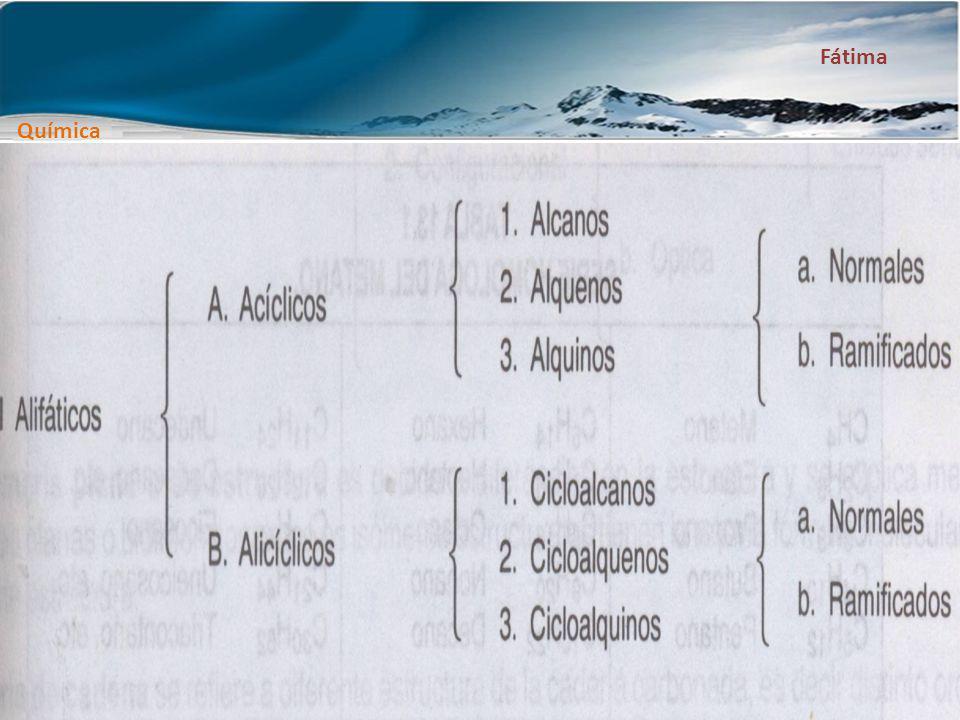 Química Fátima Lic. Carlos Paba García