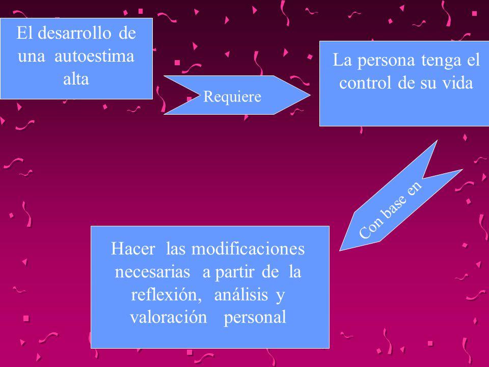 El desarrollo de una autoestima alta La persona tenga el control de su vida Hacer las modificaciones necesarias a partir de la reflexión, análisis y v
