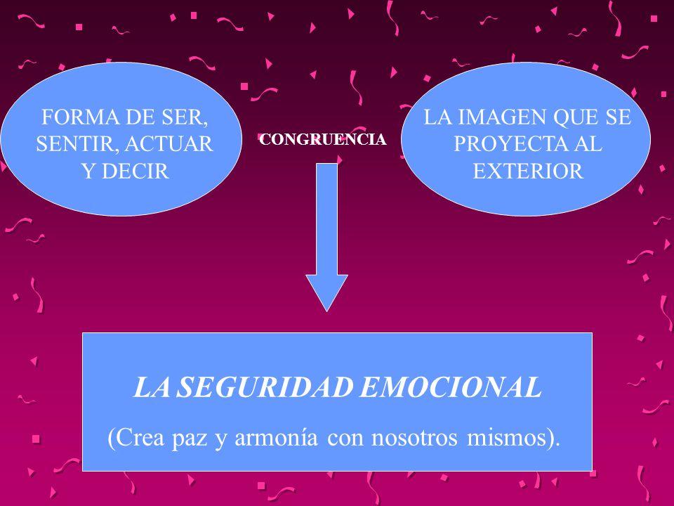 CONGRUENCIA FORMA DE SER, SENTIR, ACTUAR Y DECIR LA IMAGEN QUE SE PROYECTA AL EXTERIOR LA SEGURIDAD EMOCIONAL (Crea paz y armonía con nosotros mismos)