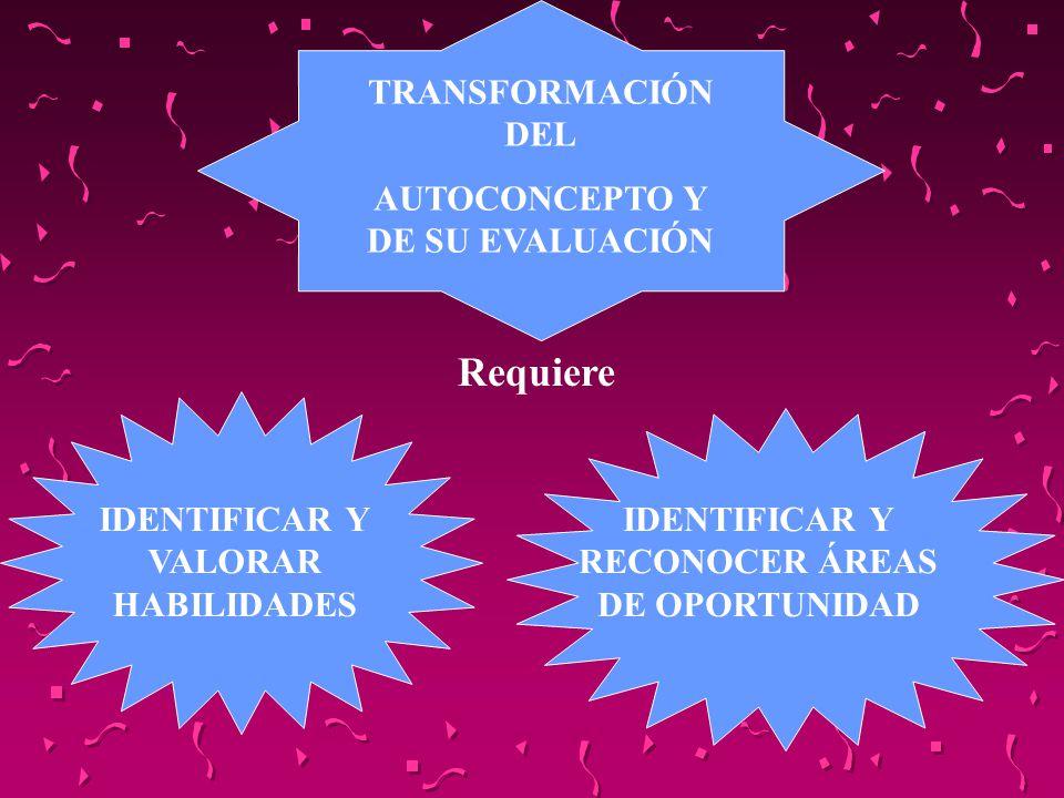 TRANSFORMACIÓN DEL AUTOCONCEPTO Y DE SU EVALUACIÓN Requiere IDENTIFICAR Y VALORAR HABILIDADES IDENTIFICAR Y RECONOCER ÁREAS DE OPORTUNIDAD
