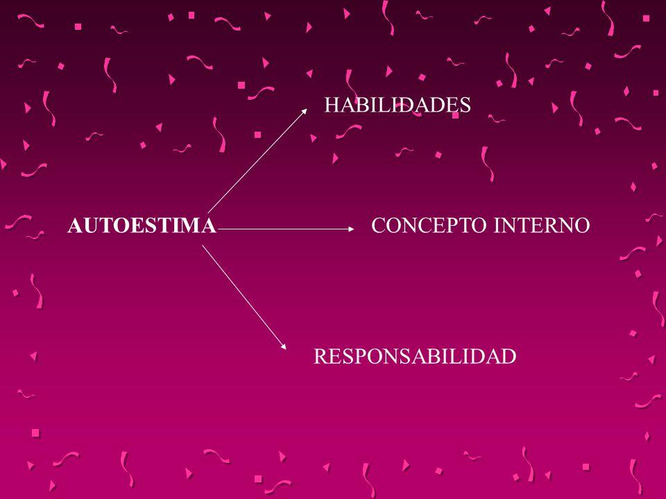 AUTOESTIMA HABILIDADES CONCEPTO INTERNO RESPONSABILIDAD