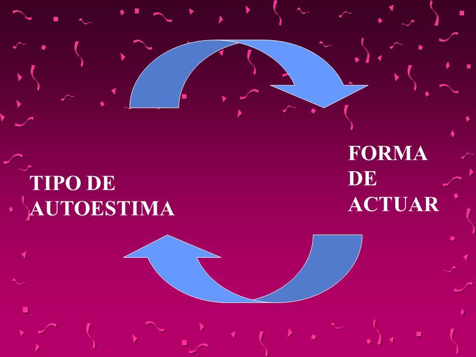 TIPO DE AUTOESTIMA FORMA DE ACTUAR