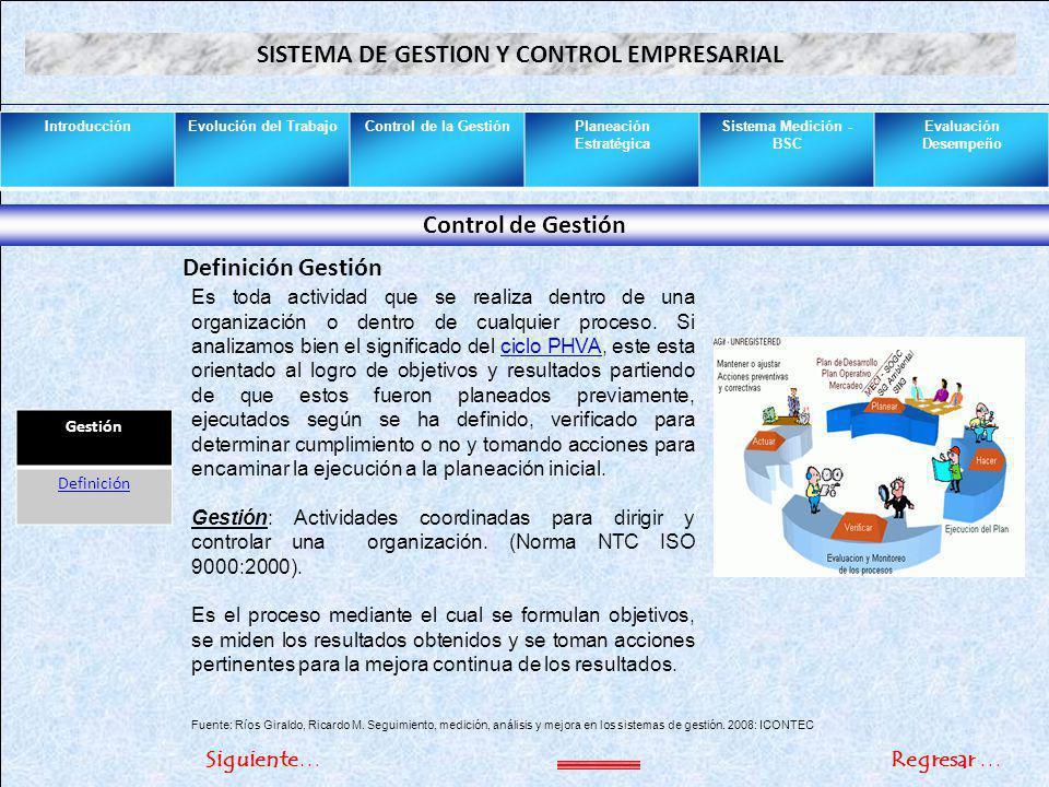 Control de Gestión Regresar … IntroducciónEvolución del TrabajoControl de la GestiónPlaneación Estratégica Sistema Medición - BSC Evaluación Desempeño