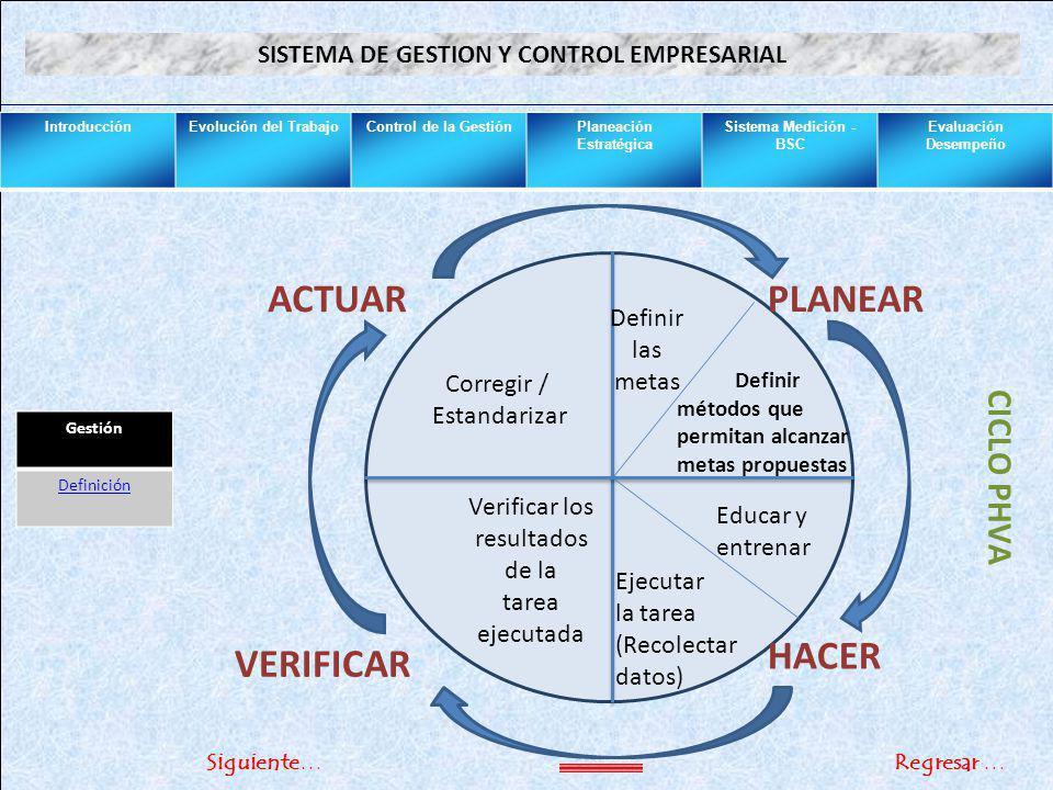 Regresar … IntroducciónEvolución del TrabajoControl de la GestiónPlaneación Estratégica Sistema Medición - BSC Evaluación Desempeño SISTEMA DE GESTION