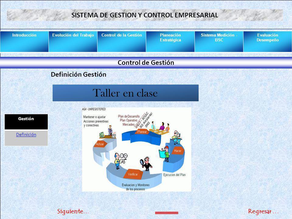 Control de Gestión IntroducciónEvolución del TrabajoControl de la GestiónPlaneación Estratégica Sistema Medición - BSC Evaluación Desempeño SISTEMA DE