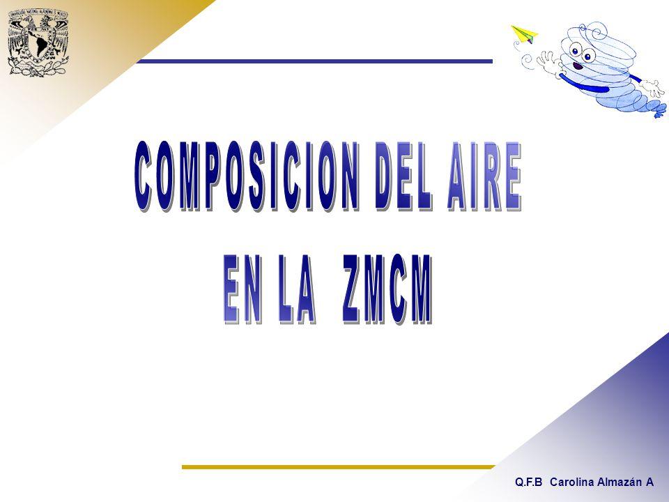 Q.F.B Carolina Almazán A