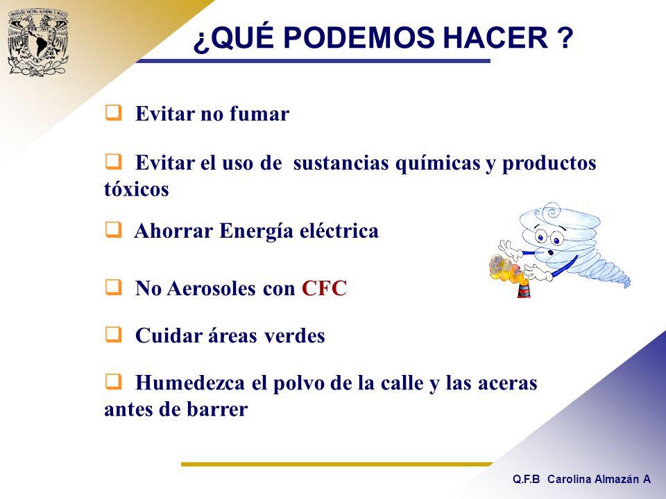 Q.F.B Carolina Almazán A ¿QUÉ PODEMOS HACER .