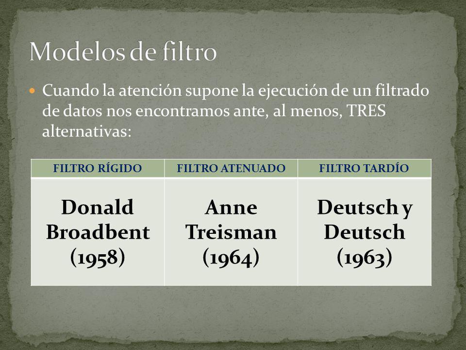 Cuando la atención supone la ejecución de un filtrado de datos nos encontramos ante, al menos, TRES alternativas: FILTRO RÍGIDOFILTRO ATENUADOFILTRO TARDÍO Donald Broadbent (1958) Anne Treisman (1964) Deutsch y Deutsch (1963)