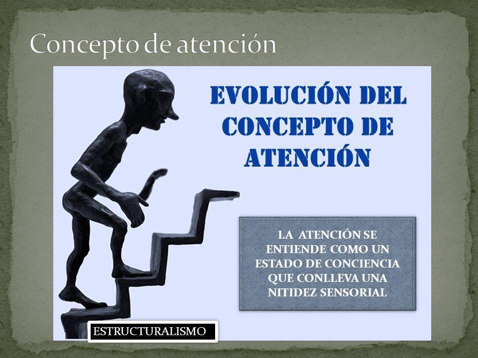 ESTRUCTURALISMO LA ATENCIÓN SE ENTIENDE COMO UN ESTADO DE CONCIENCIA QUE CONLLEVA UNA NITIDEZ SENSORIAL LA ATENCIÓN SE ENTIENDE COMO UN ESTADO DE CONCIENCIA QUE CONLLEVA UNA NITIDEZ SENSORIAL