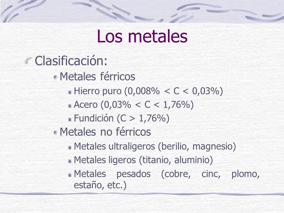 Clasificación: Metales férricos Hierro puro (0,008% < C < 0,03%) Acero (0,03% < C < 1,76%) Fundición (C > 1,76%) Metales no férricos Metales ultralige