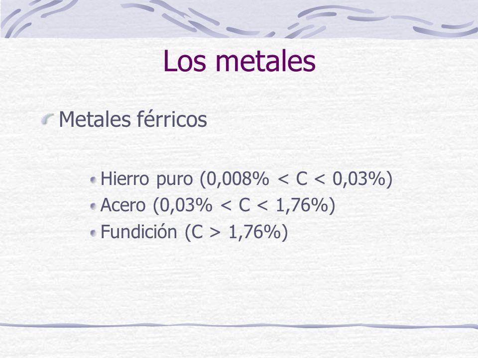 Metales férricos Hierro puro (0,008% < C < 0,03%) Acero (0,03% < C < 1,76%) Fundición (C > 1,76%) Los metales