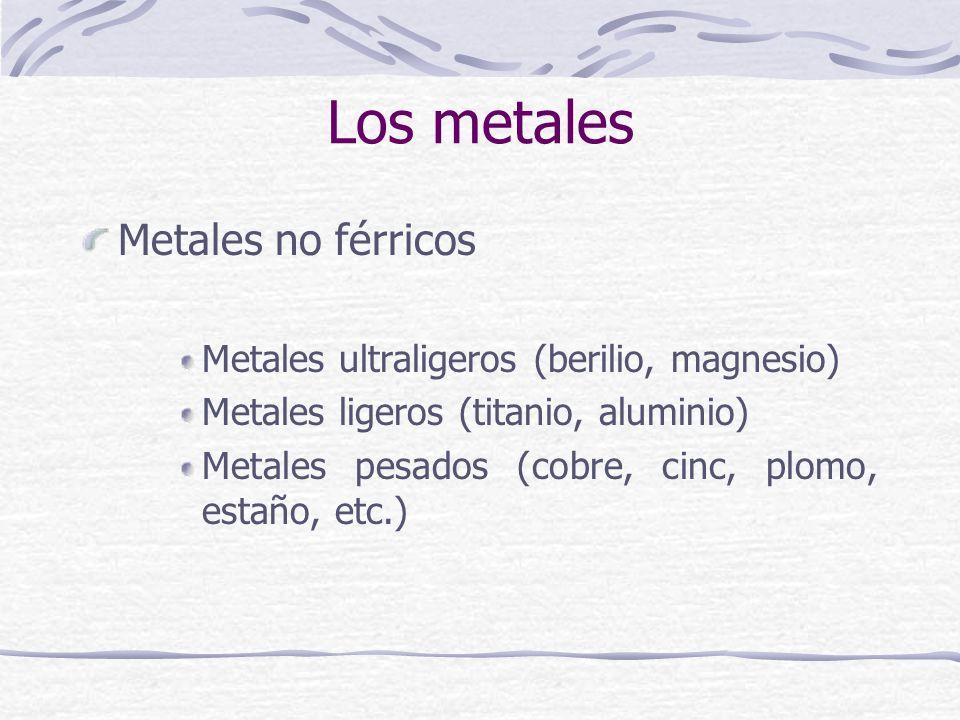 Metales no férricos Metales ultraligeros (berilio, magnesio) Metales ligeros (titanio, aluminio) Metales pesados (cobre, cinc, plomo, estaño, etc.) Lo