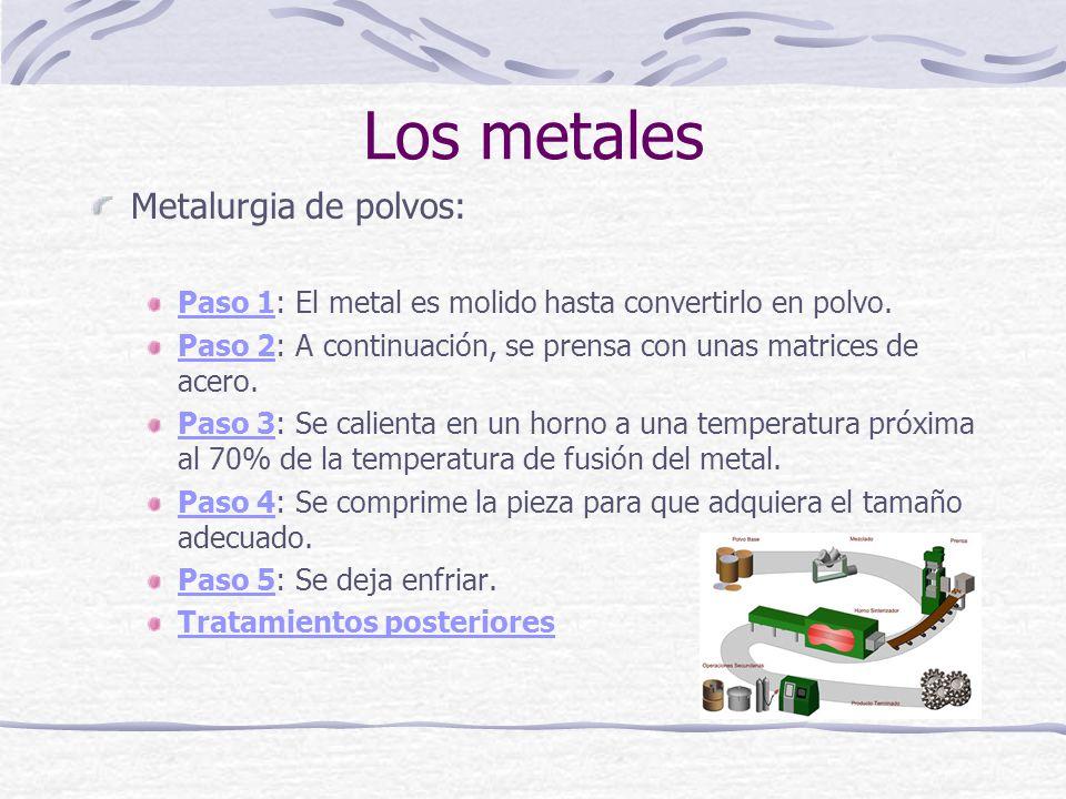 Metalurgia de polvos: Paso 1Paso 1: El metal es molido hasta convertirlo en polvo. Paso 2Paso 2: A continuación, se prensa con unas matrices de acero.