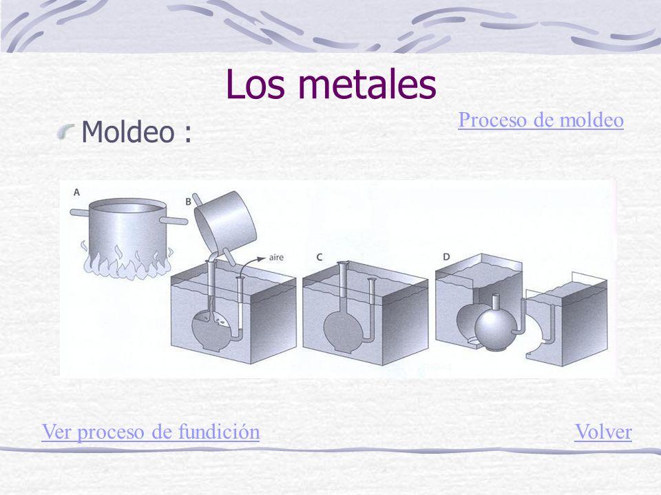 Moldeo : Los metales Proceso de moldeo Ver proceso de fundiciónVolver