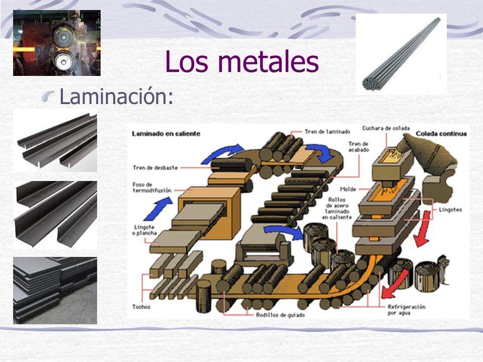 Laminación: Los metales