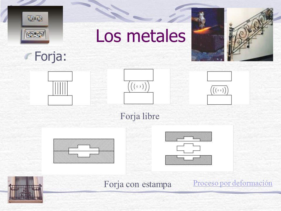Forja: Forja libre Forja con estampa Los metales Proceso por deformación
