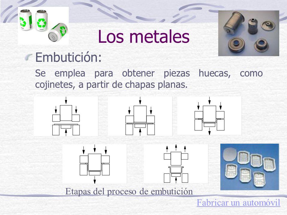 Embutición: Se emplea para obtener piezas huecas, como cojinetes, a partir de chapas planas. Etapas del proceso de embutición Los metales Fabricar un