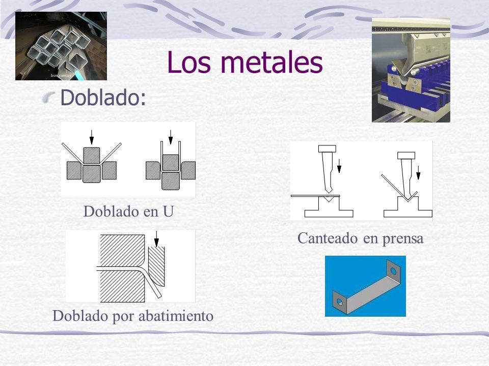 Doblado: Doblado por abatimiento Canteado en prensa Los metales Doblado en U