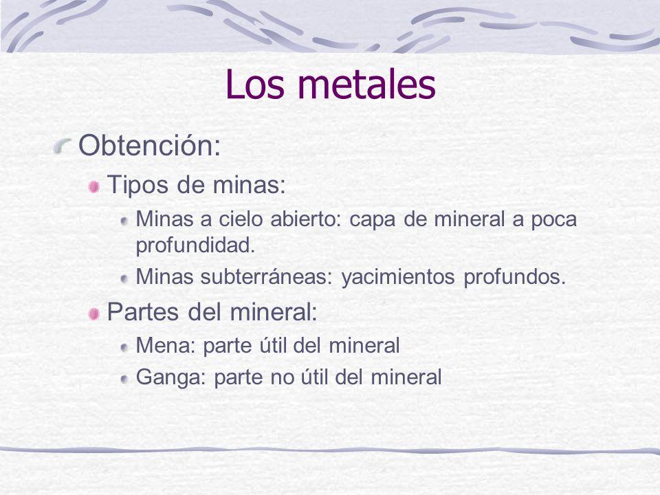 Obtención: Tipos de minas: Minas a cielo abierto: capa de mineral a poca profundidad. Minas subterráneas: yacimientos profundos. Partes del mineral: M