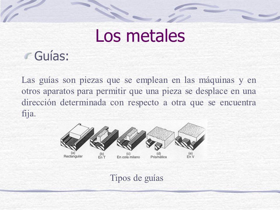 Guías: Tipos de guías Las guías son piezas que se emplean en las máquinas y en otros aparatos para permitir que una pieza se desplace en una dirección
