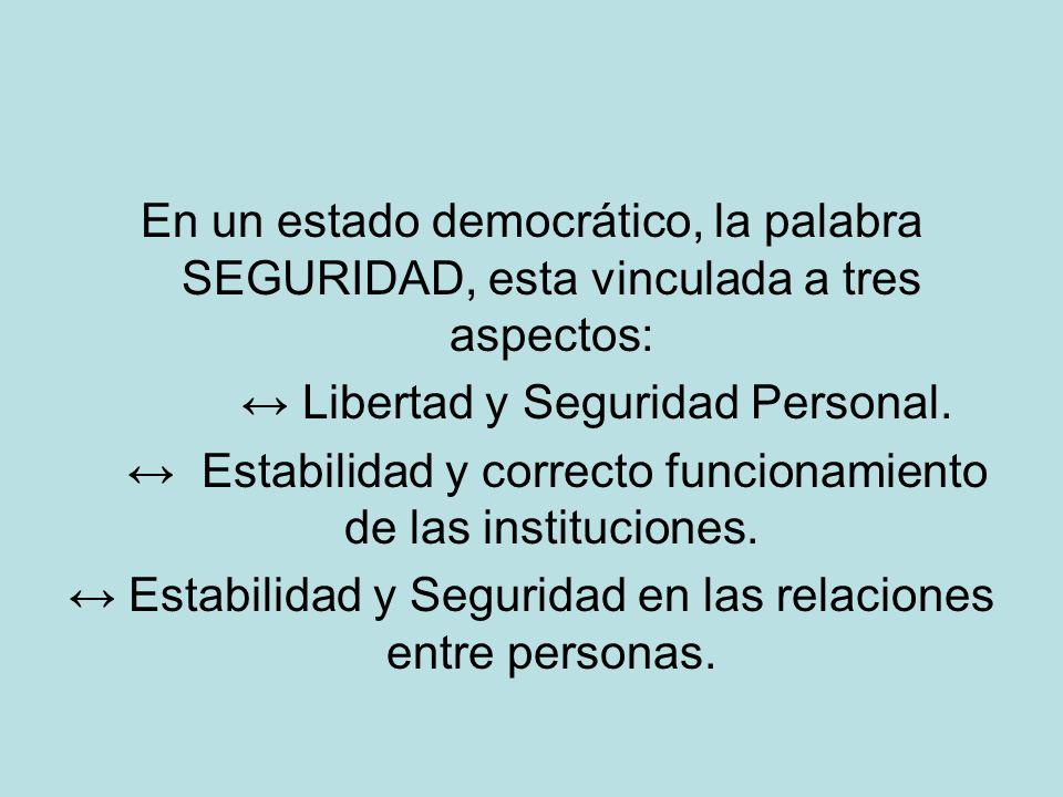 En un estado democrático, la palabra SEGURIDAD, esta vinculada a tres aspectos: Libertad y Seguridad Personal. Estabilidad y correcto funcionamiento d