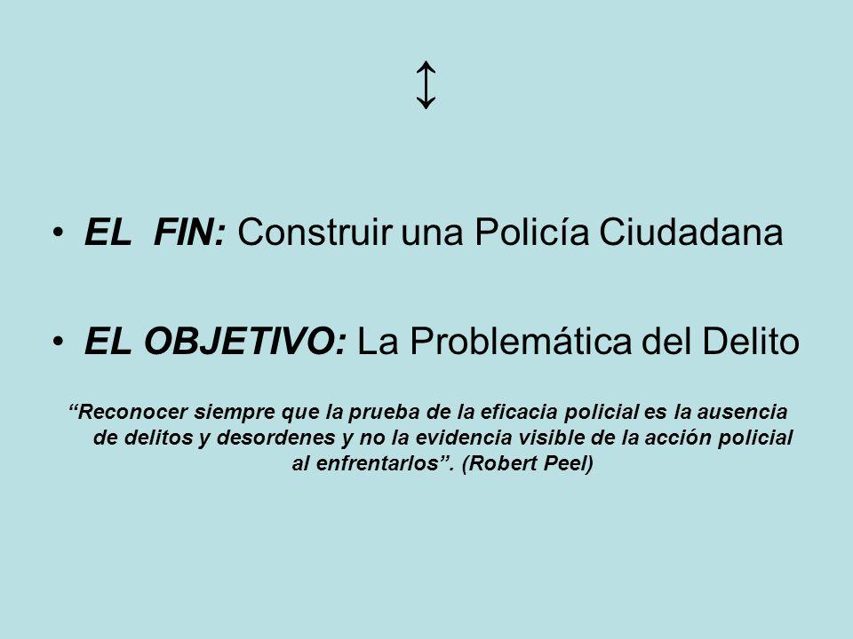 EL FIN: Construir una Policía Ciudadana EL OBJETIVO: La Problemática del Delito Reconocer siempre que la prueba de la eficacia policial es la ausencia de delitos y desordenes y no la evidencia visible de la acción policial al enfrentarlos.