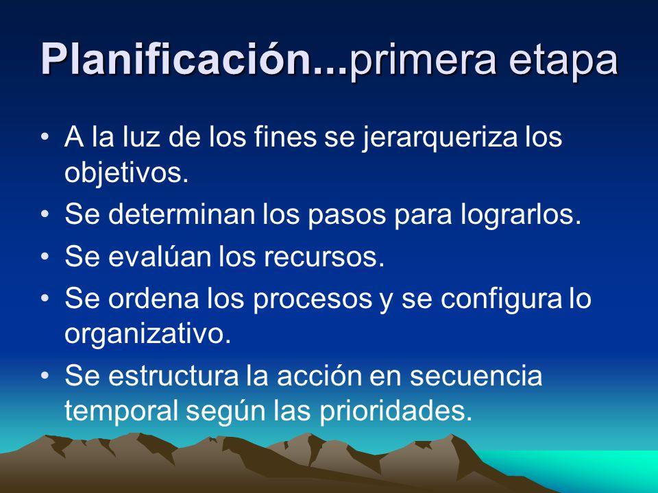 Planificación...primera etapa A la luz de los fines se jerarqueriza los objetivos. Se determinan los pasos para lograrlos. Se evalúan los recursos. Se