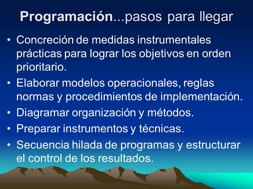 Programación...pasos para llegar Concreción de medidas instrumentales prácticas para lograr los objetivos en orden prioritario. Elaborar modelos opera
