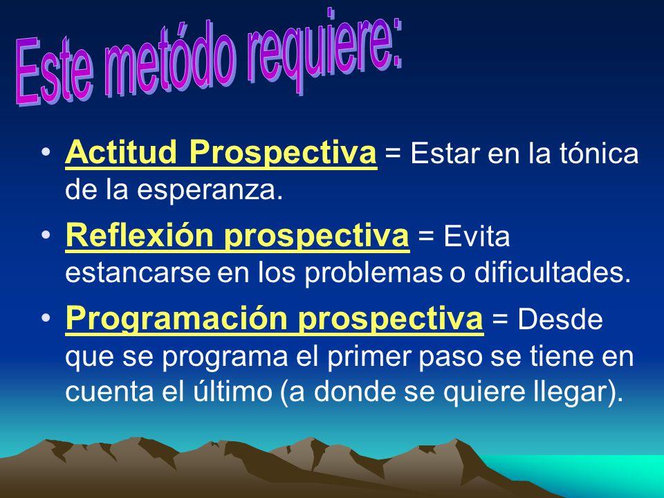 Actitud Prospectiva = Estar en la tónica de la esperanza. Reflexión prospectiva = Evita estancarse en los problemas o dificultades. Programación prosp