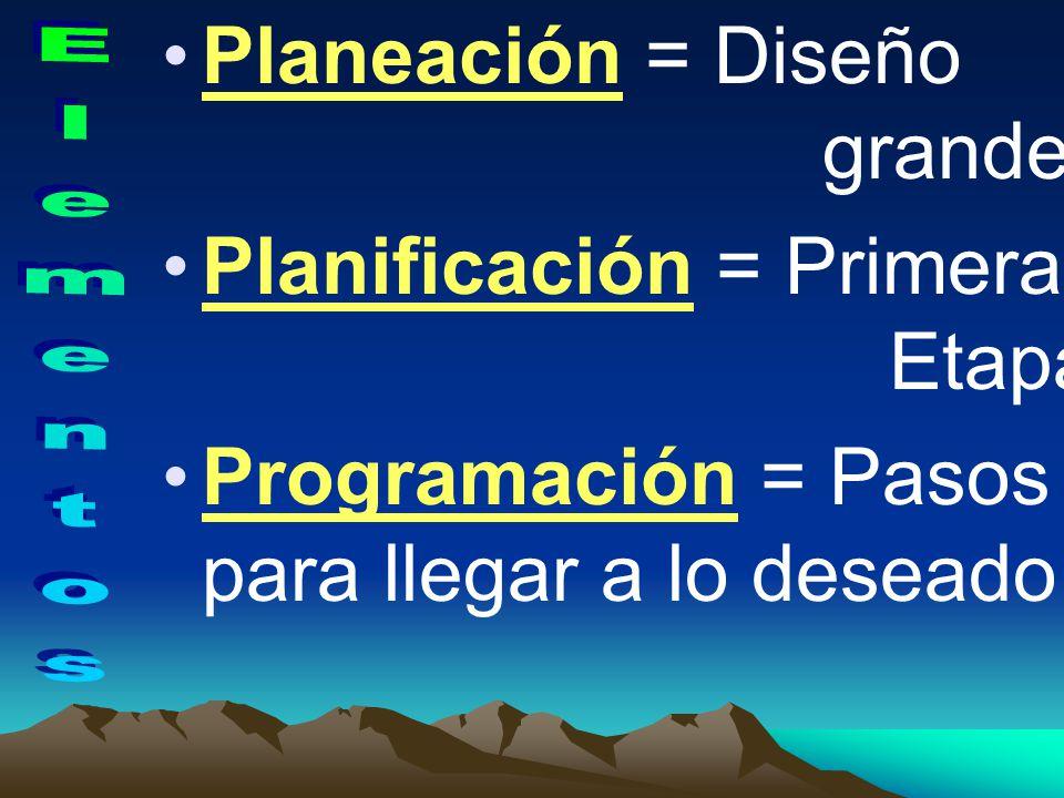 Planeación = Diseño grande Planificación = Primera Etapa Programación = Pasos para llegar a lo deseado