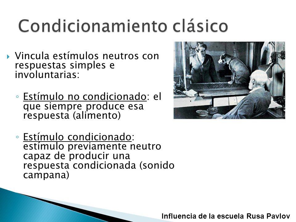 Vincula estímulos neutros con respuestas simples e involuntarias: Estímulo no condicionado: el que siempre produce esa respuesta (alimento) Estímulo c